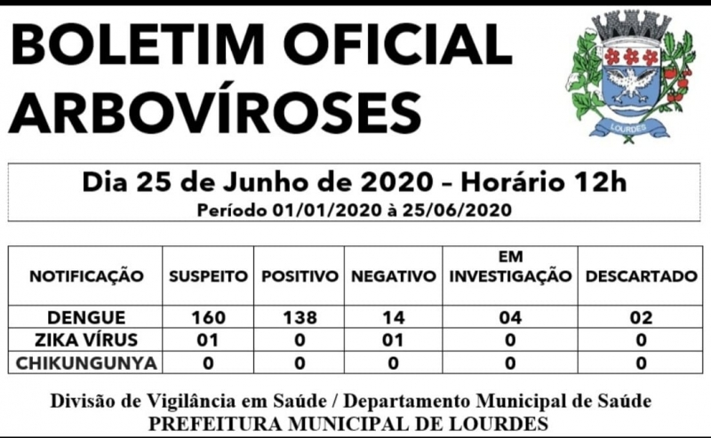 Noticia boletim-arboviroses